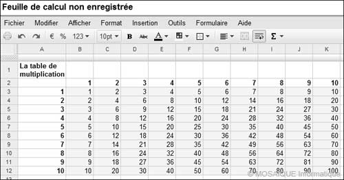 Cette feuille de calcul va servir d'exemple - Google Sites